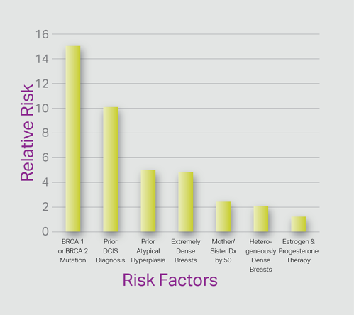 risk-factors-of-breast-cancer.png