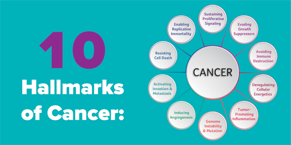 10 hallmarks of cancer-- 1024.png